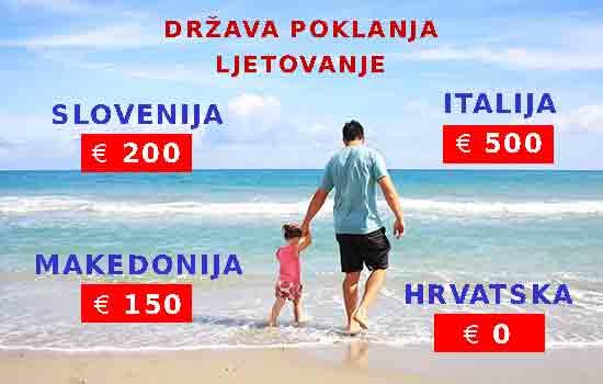 Turistički bonovi