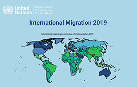 International-Migration
